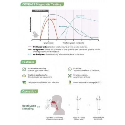 IAP 成人醫用外科口罩 - 獨立包裝 型號:FC016ib